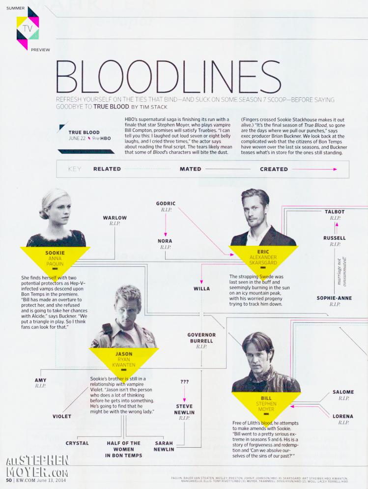 ewjune-bloodlines1ASM
